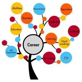 Staff Accountant Job Description Example, Duties, and
